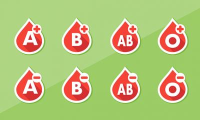 grafika różnych grup krwi